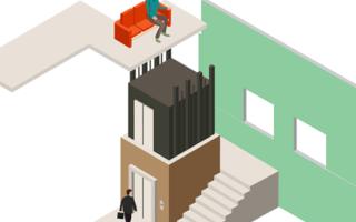 Как получить доступ к собственному имуществу